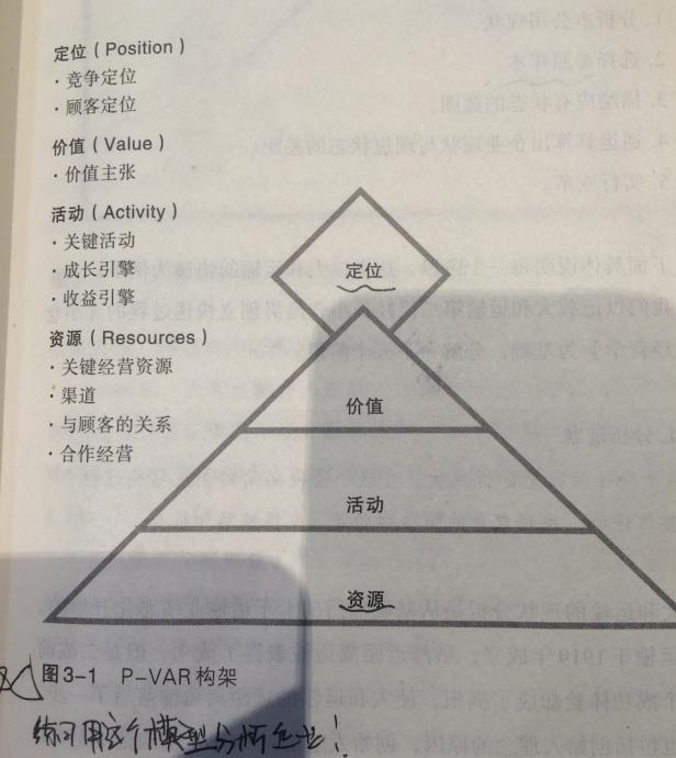 3-1 P-VAR架构