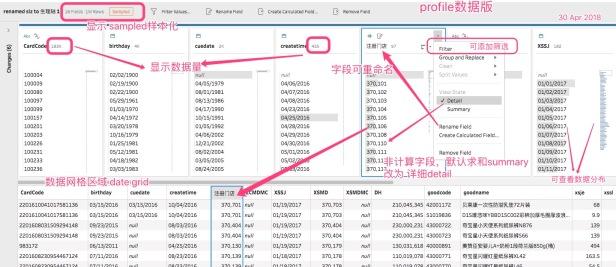 prep 数据profile