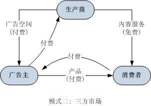 免费模式二_三方市场.JPG