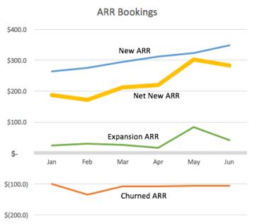 ARR-bookings