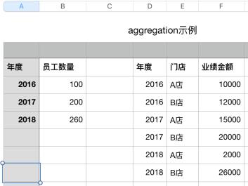 aggregation示例.png