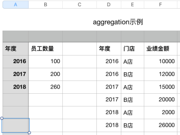 aggregation示例.png
