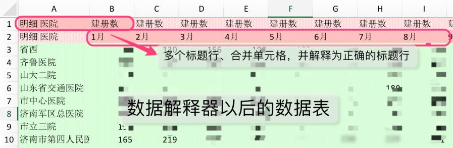 数据解释器1的 标题行.png