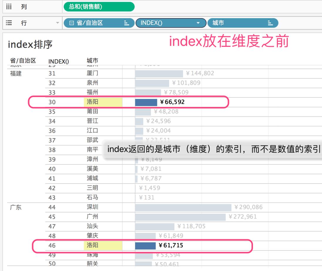 index 位置.png