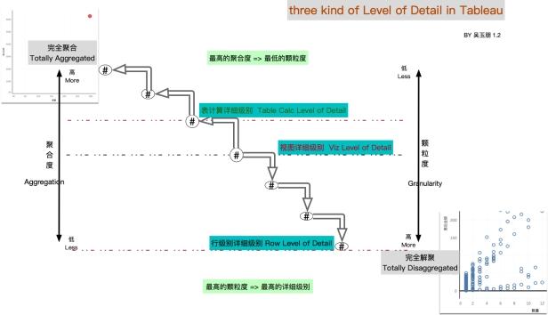 LOD   简化版.jpg