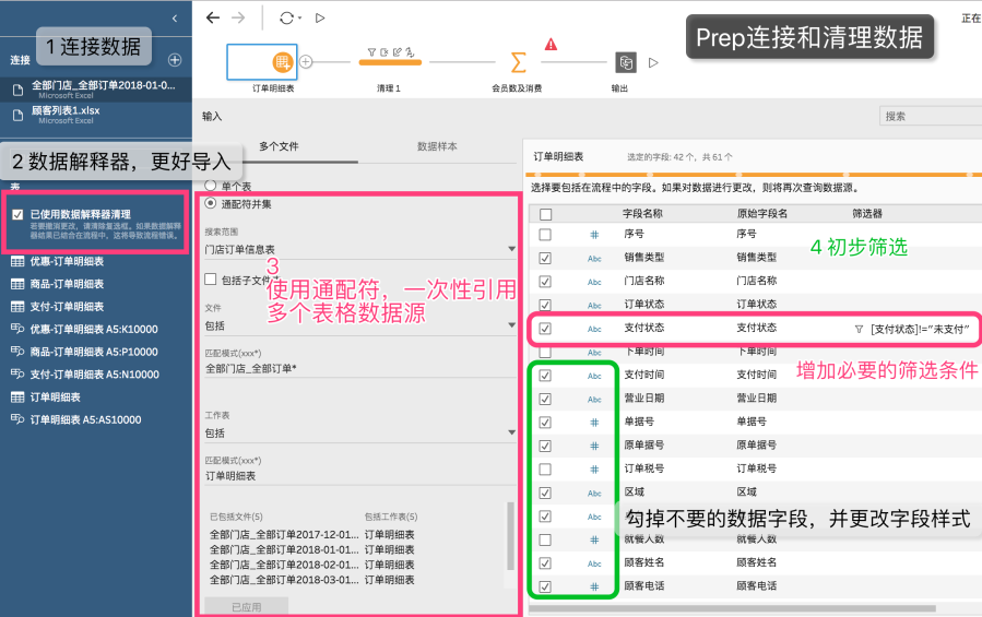 Prep 初步整理数据 唐风案例.png