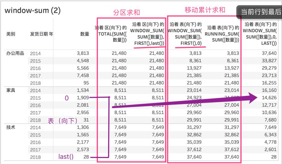 表计算 window——sum 升级版.png