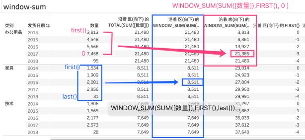 表计算 window——sum.png