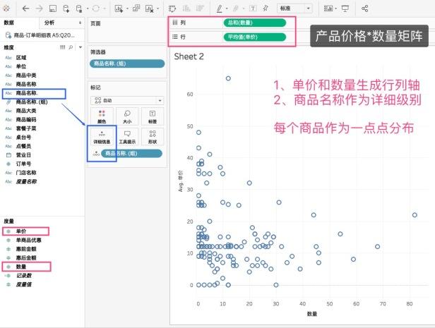 产品 数量价格矩阵.jpg