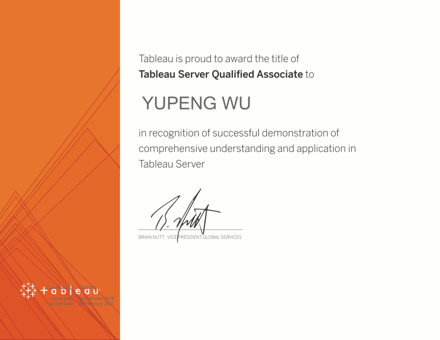 server QA 证书 Session_204259_Certificate