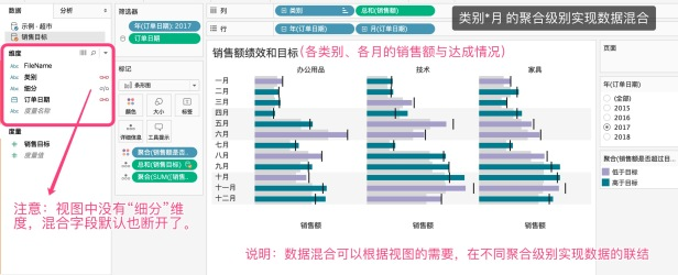 数据混合 不同聚合级别的混合.jpg
