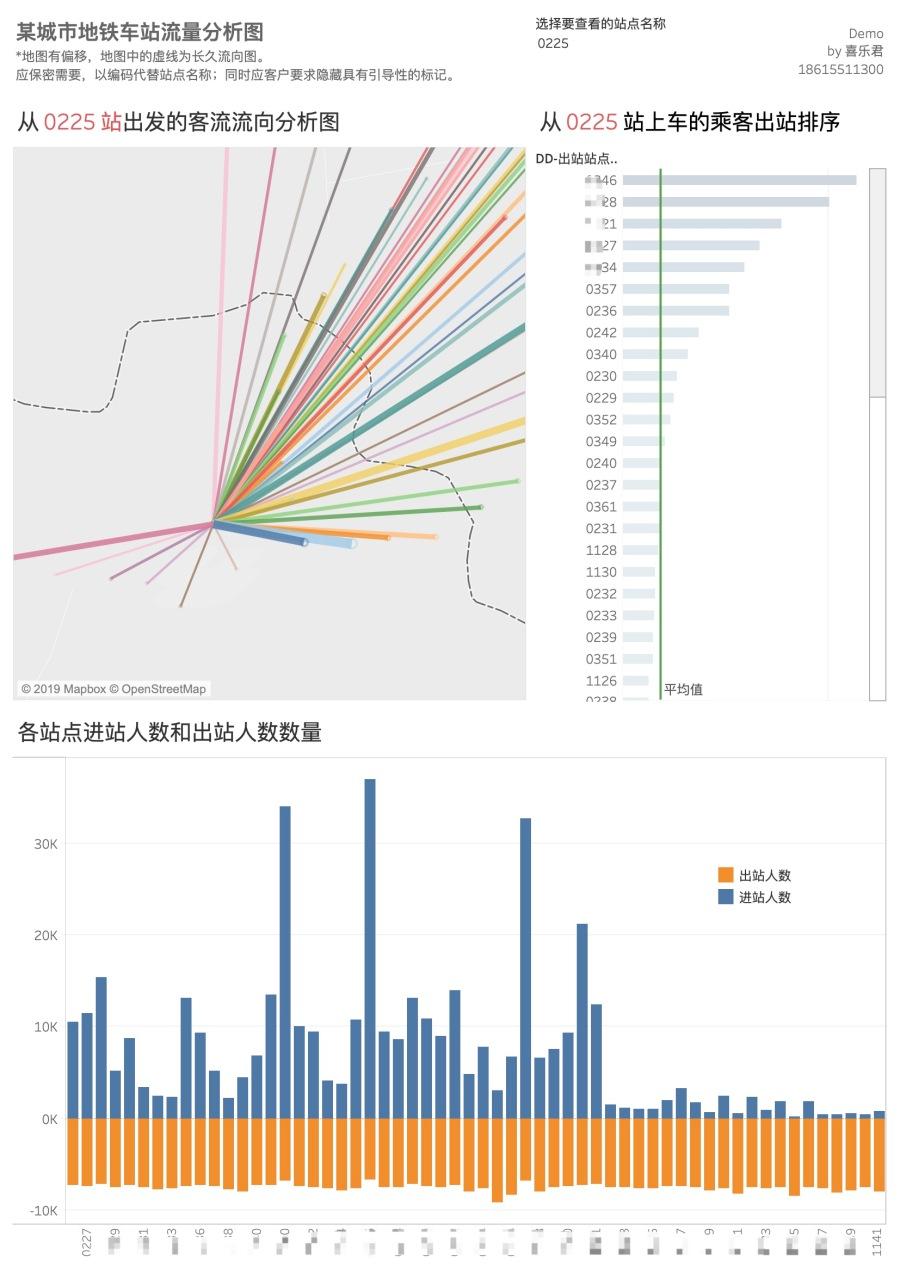 地铁分析图 马赛克.jpg
