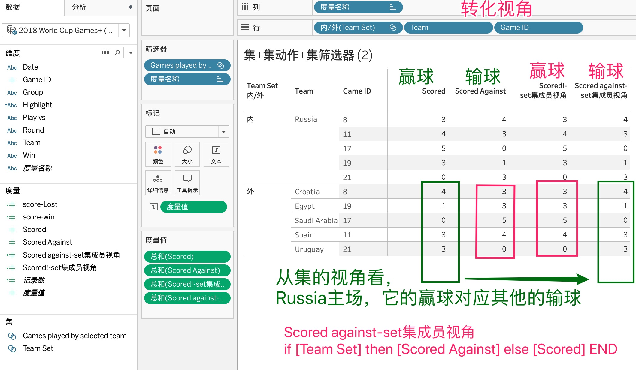 Example 1 世界杯 转化视角- Filtering on a Related Field.jpg