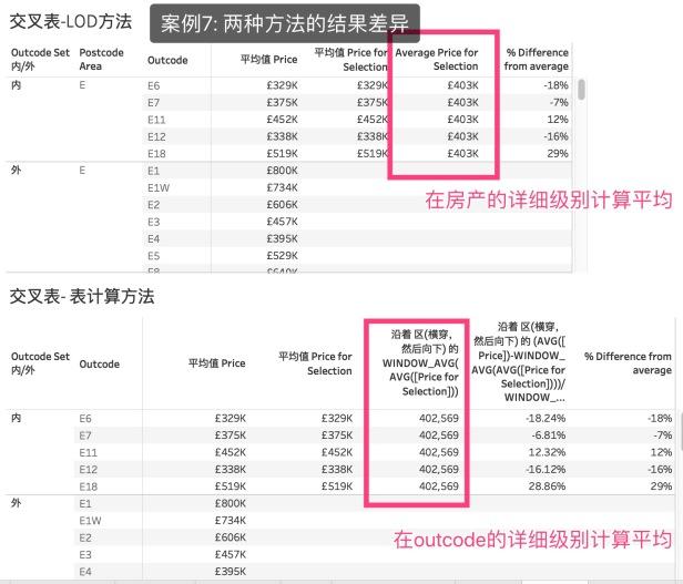 Example 7 -两种结果的计算差异.jpg