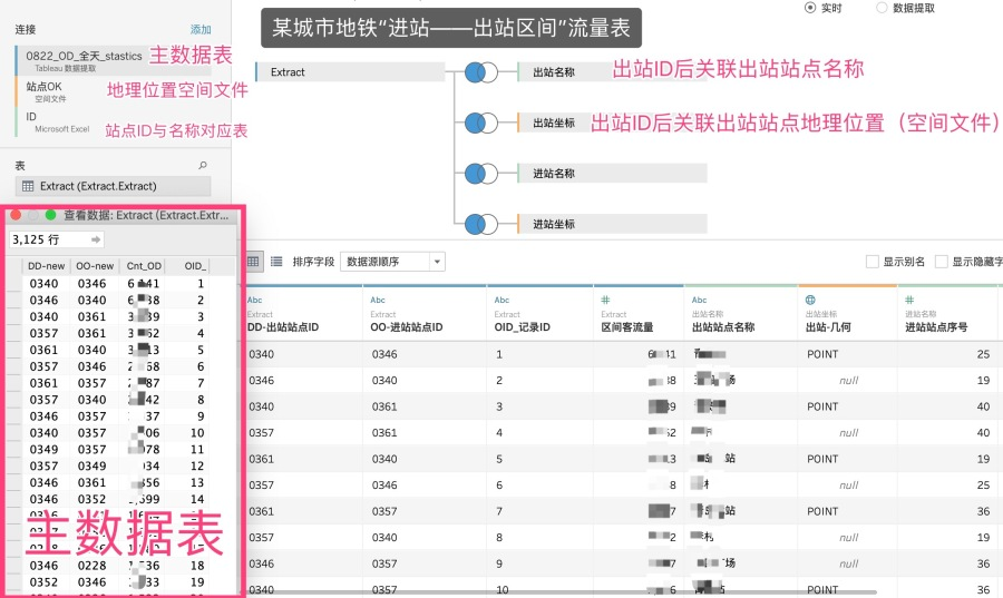 :Users:wuyupeng:Documents:AA tableau数据分析:Tableau 学习:Tableau学习之旅 2G:Tableau地图:2019.2 地图空间函数:青岛地铁 区间流量表.jpg
