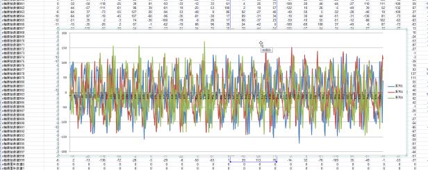 传感器分析 集值 客户需求.jpg