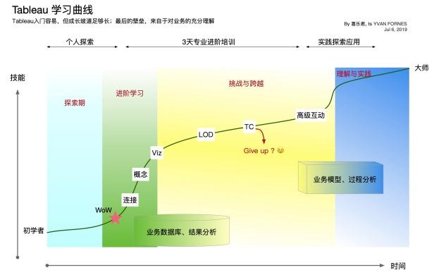 学习路线图 阶段.jpg