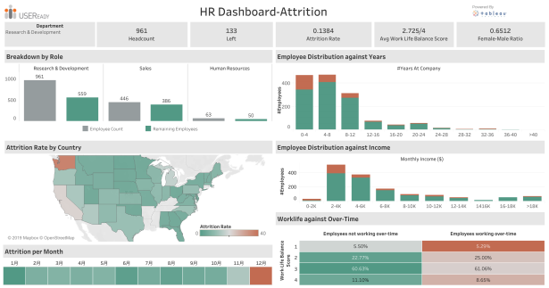 HR Dashboard1 (3)