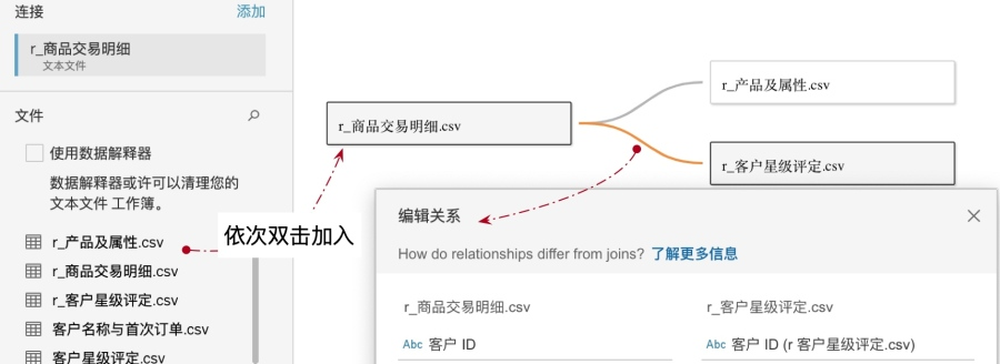 图 4 61 通过双击加入三个数据表,建立数据关系